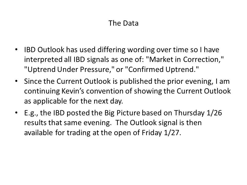 The Data IBD Outlook has used differing wording over time so I have interpreted all IBD signals as one of: