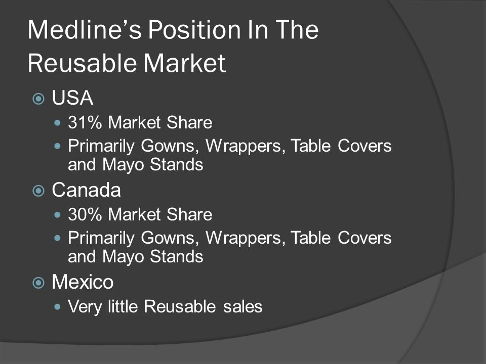 Medlines Position In The Reusable Market USA 31% Market Share Primarily Gowns, Wrappers, Table Covers and Mayo Stands Canada 30% Market Share Primaril