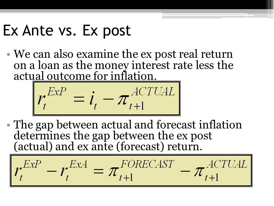 We can also examine the ex post real return on a loan as the money interest rate less the actual outcome for inflation.