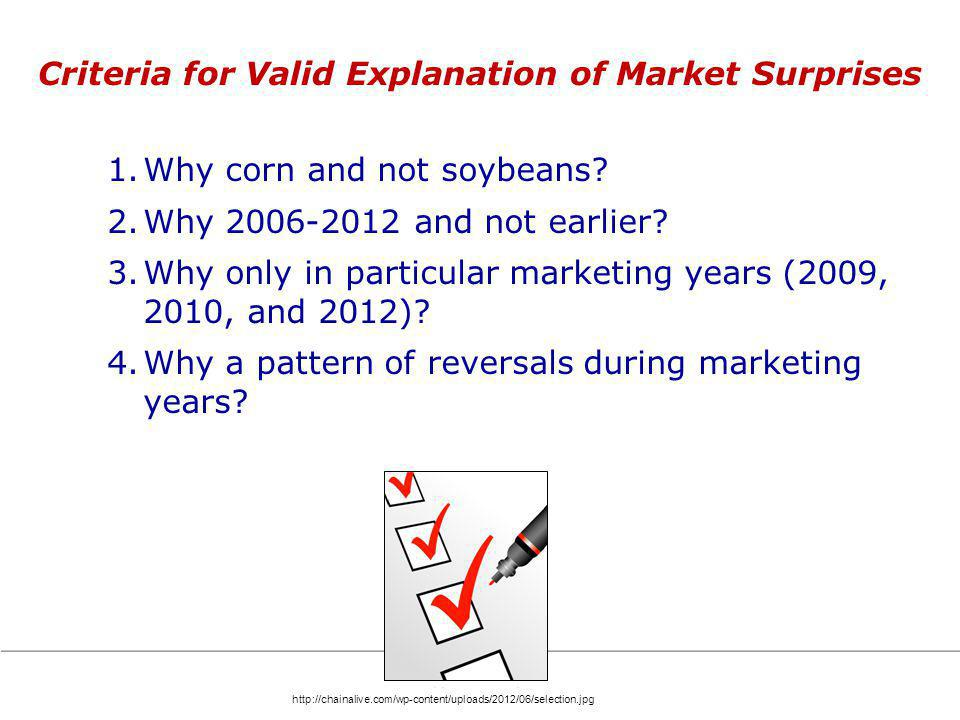 Criteria for Valid Explanation of Market Surprises 1.Why corn and not soybeans.