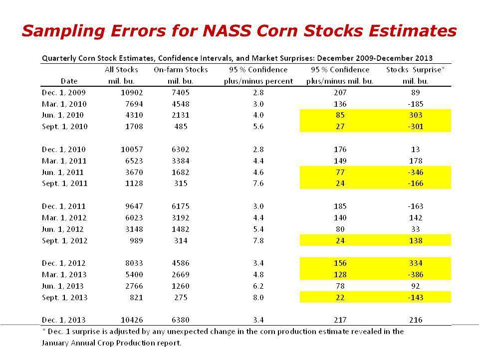 Sampling Errors for NASS Corn Stocks Estimates