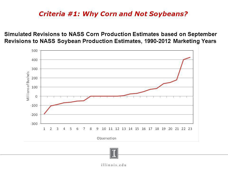 Criteria #1: Why Corn and Not Soybeans.