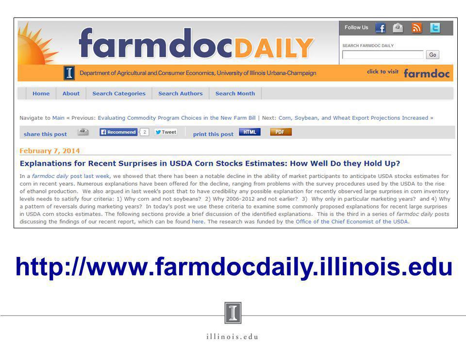 http://www.farmdocdaily.illinois.edu
