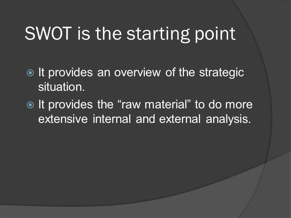 SWOT Analysis SWOT is a universal analytical tool developed by the military: Matching corporate skills and resources with forecasted market opportunities 1.