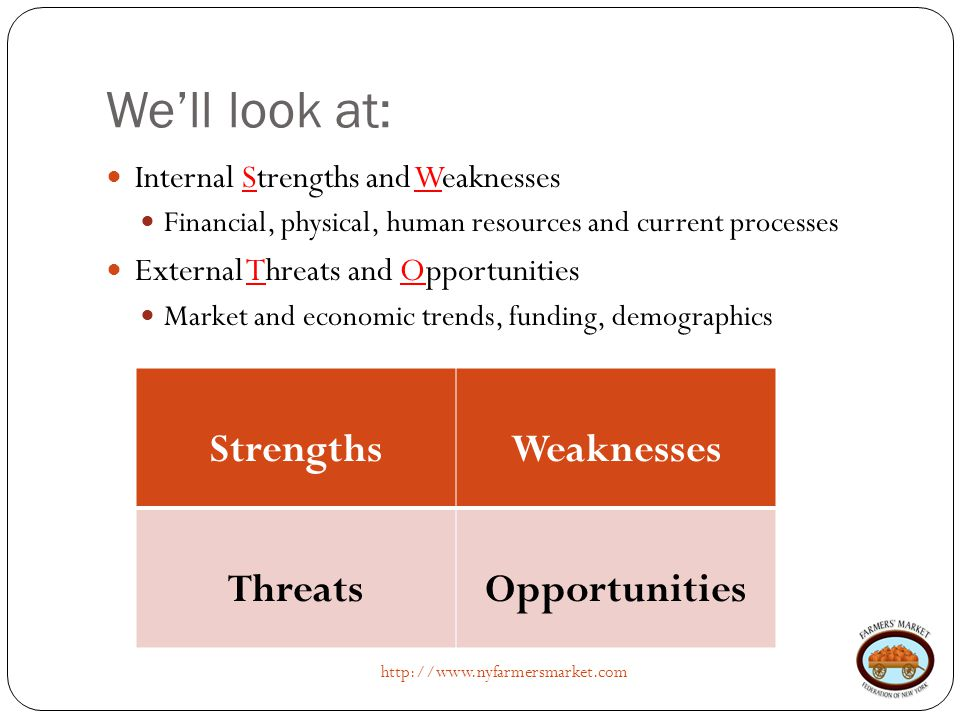 Well look at:   Internal Strengths and Weaknesses Financial, physical, human resources and current processes External Threats and Opportunities Market and economic trends, funding, demographics StrengthsWeaknesses ThreatsOpportunities