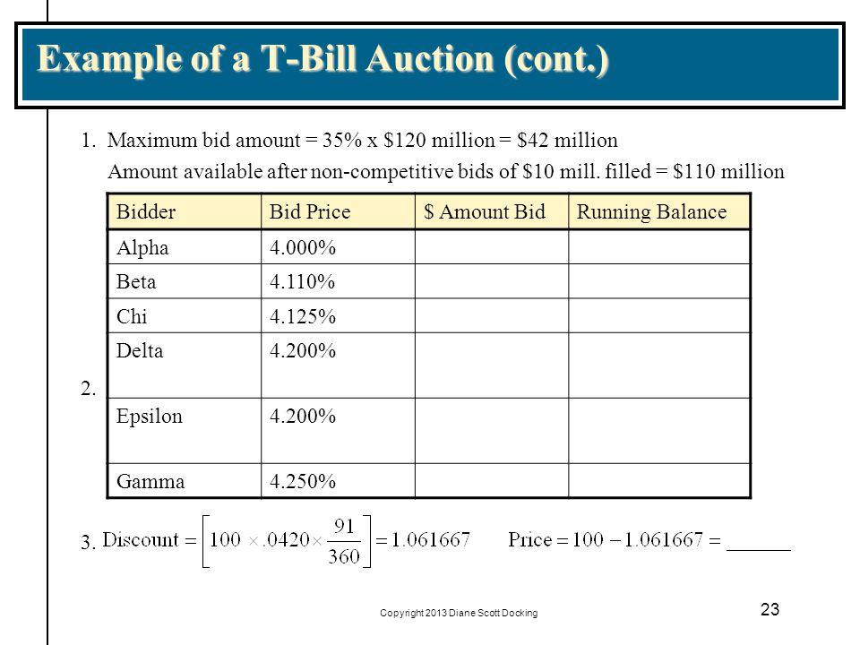 Copyright 2013 Diane Scott Docking 23 Example of a T-Bill Auction (cont.) 1. Maximum bid amount = 35% x $120 million = $42 million Amount available af