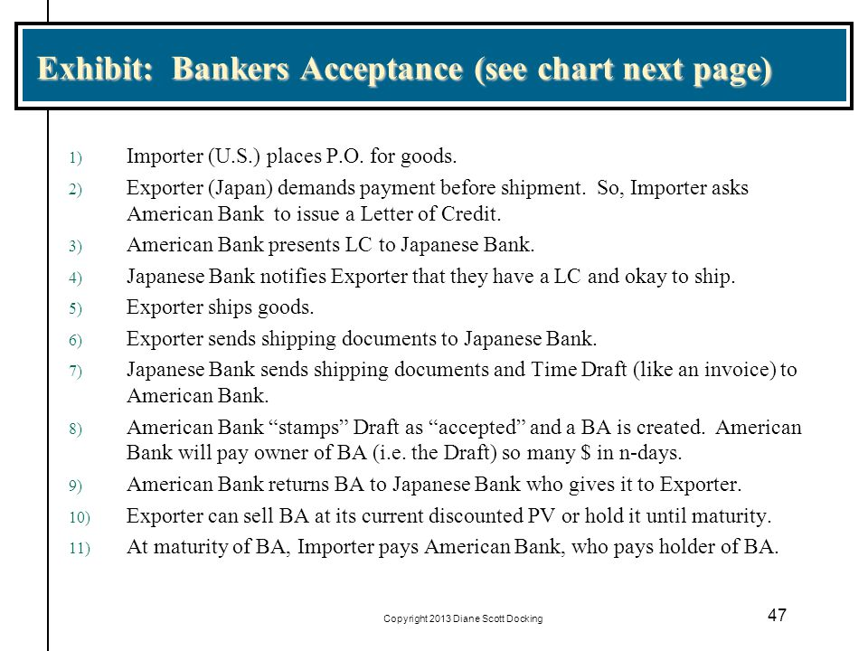 Copyright 2013 Diane Scott Docking 47 Exhibit: Bankers Acceptance (see chart next page) 1) Importer (U.S.) places P.O.