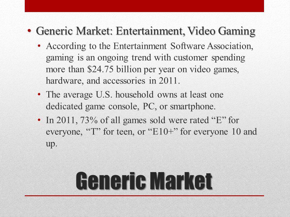 Generic Market Generic Market: Entertainment, Video Gaming Generic Market: Entertainment, Video Gaming According to the Entertainment Software Associa