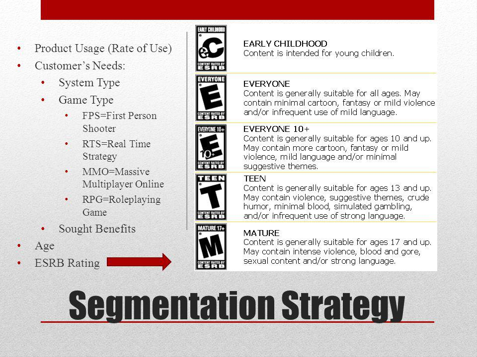 Segmentation Strategy Product Usage (Rate of Use) Customers Needs: System Type Game Type FPS=First Person Shooter RTS=Real Time Strategy MMO=Massive M
