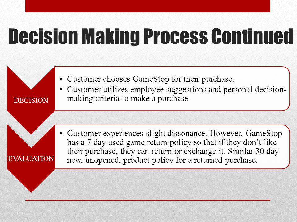 Decision Making Process Continued DECISION Customer chooses GameStop for their purchase. Customer utilizes employee suggestions and personal decision-