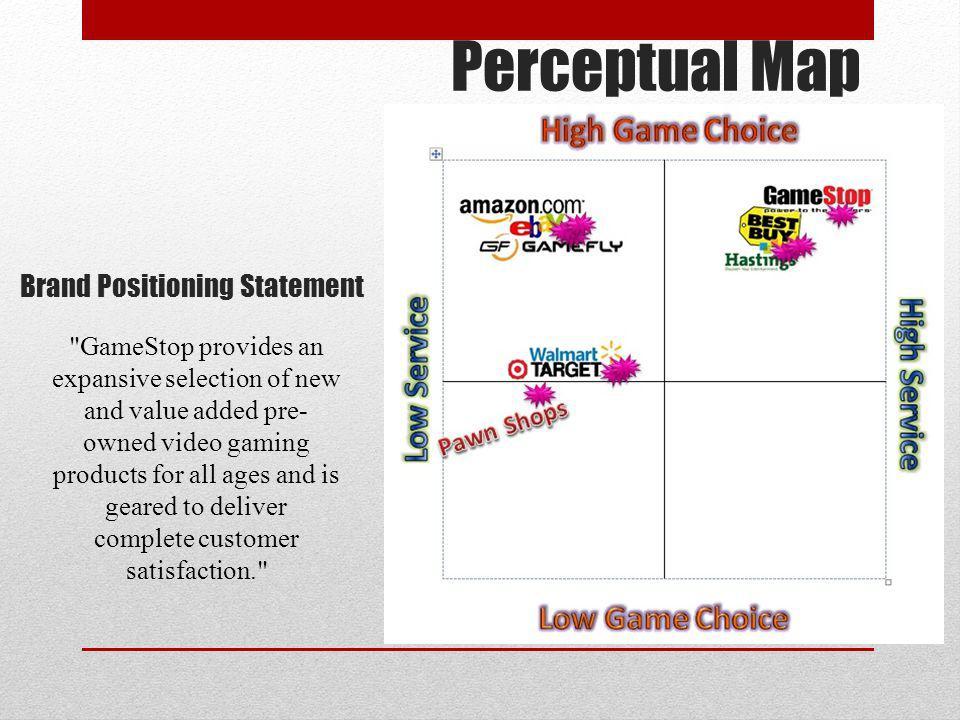 Perceptual Map Brand Positioning Statement