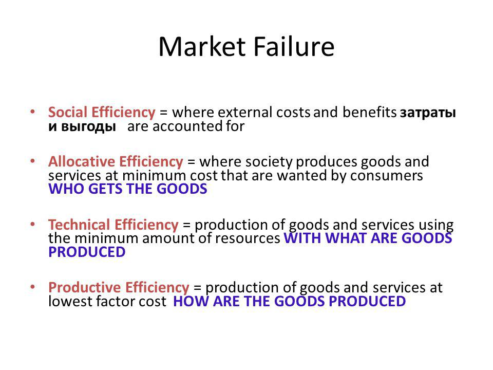 Or put simply Markets can function inequitably Markets can function inefficiently