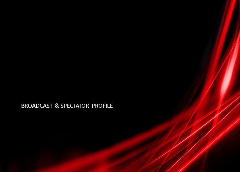 BROADCAST & SPECTATOR PROFILE