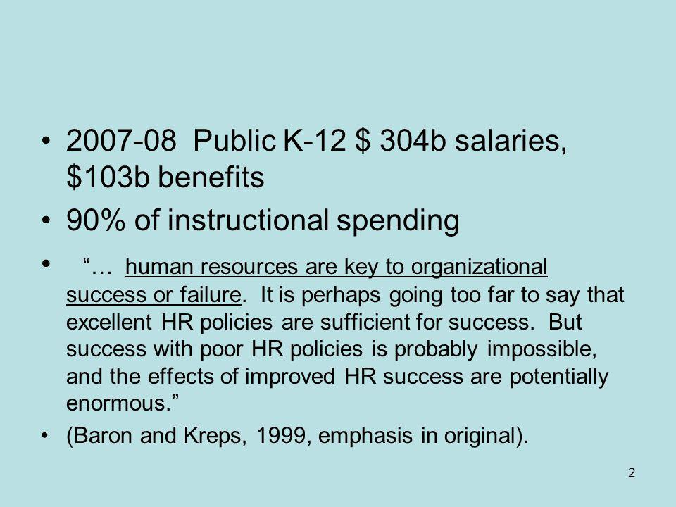 2 2007-08 Public K-12 $ 304b salaries, $103b benefits 90% of instructional spending … human resources are key to organizational success or failure. It