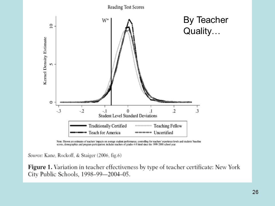 26 By Teacher Quality…