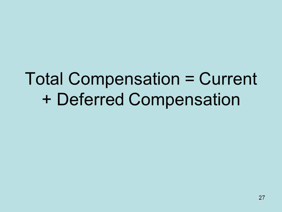 Total Compensation = Current + Deferred Compensation 27