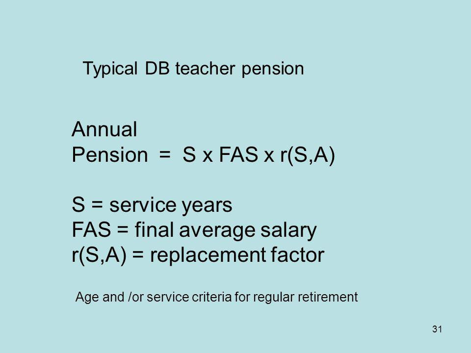 31 Annual Pension = S x FAS x r(S,A) S = service years FAS = final average salary r(S,A) = replacement factor Typical DB teacher pension Age and /or service criteria for regular retirement