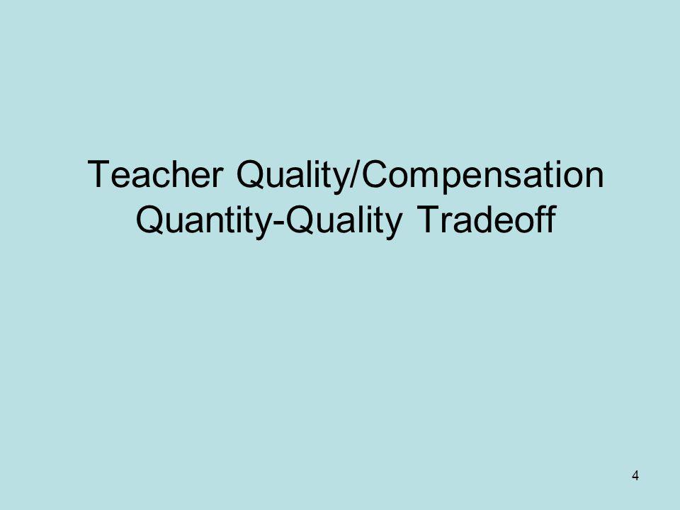 4 Teacher Quality/Compensation Quantity-Quality Tradeoff