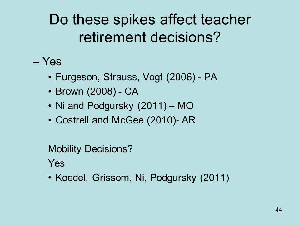 Do these spikes affect teacher retirement decisions.