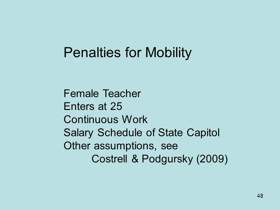 48 Penalties for Mobility Female Teacher Enters at 25 Continuous Work Salary Schedule of State Capitol Other assumptions, see Costrell & Podgursky (2009)