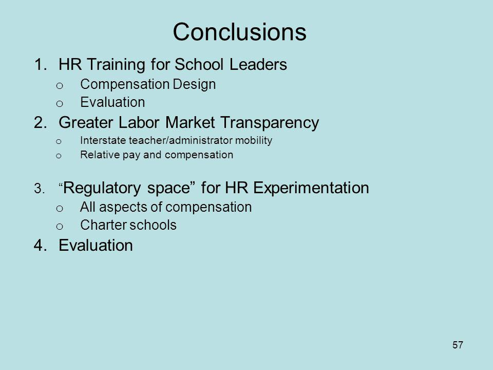 Conclusions 1.HR Training for School Leaders o Compensation Design o Evaluation 2.Greater Labor Market Transparency o Interstate teacher/administrator