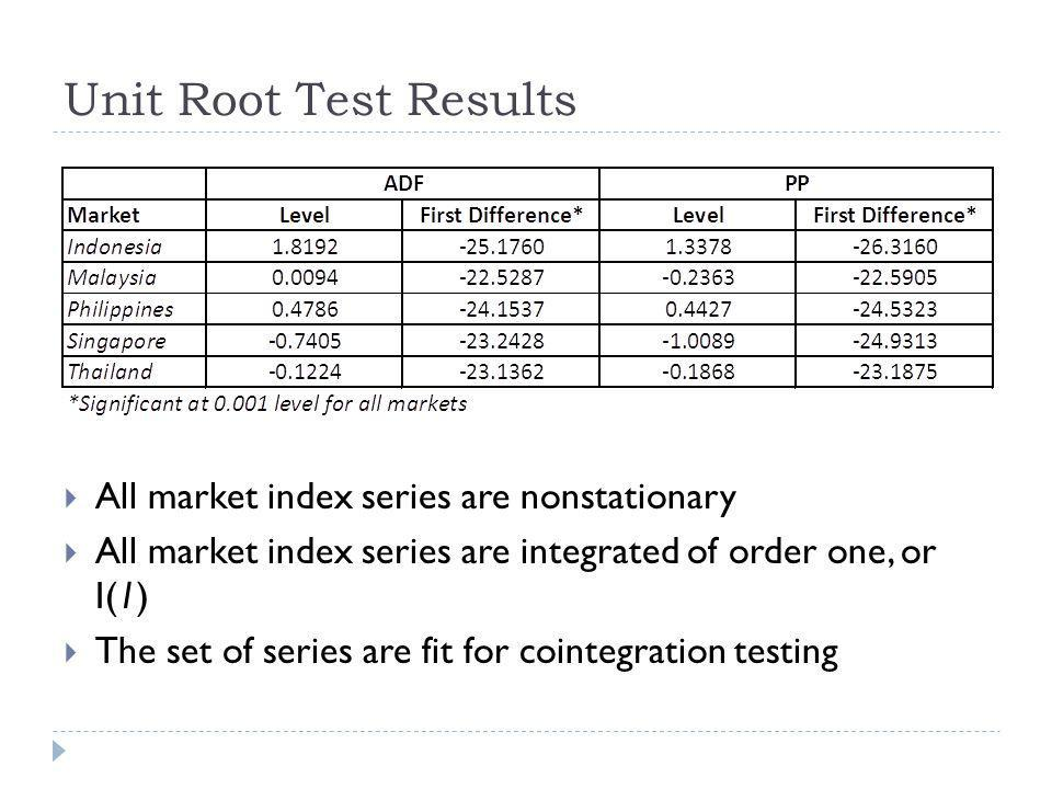 Unit Root Test Results All market index series are nonstationary All market index series are integrated of order one, or I(1) The set of series are fit for cointegration testing