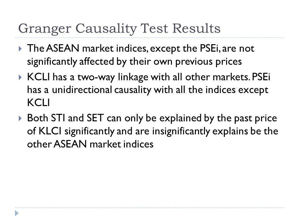 The ASEAN market indices, except the PSEi, are not significantly affected by their own previous prices KCLI has a two-way linkage with all other marke