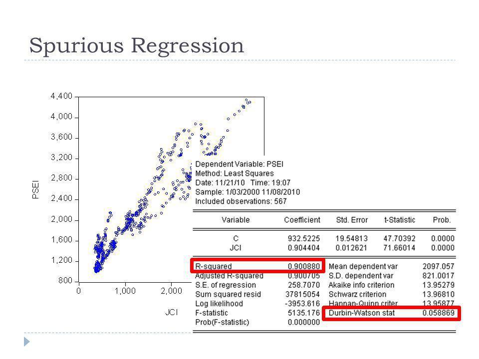 Spurious Regression