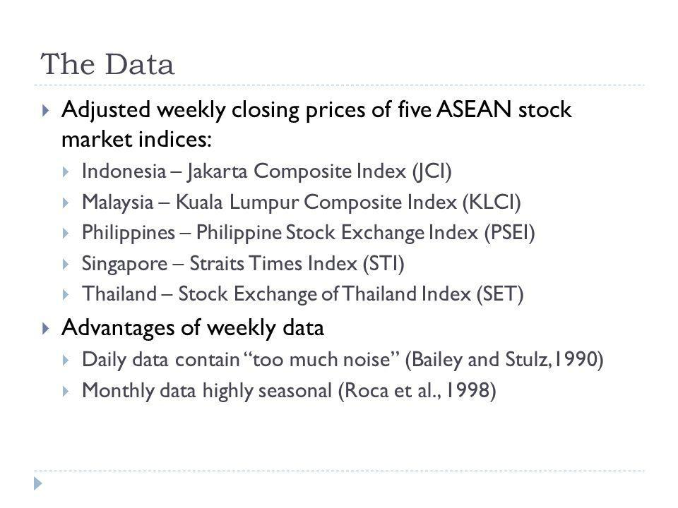 The Data Adjusted weekly closing prices of five ASEAN stock market indices: Indonesia – Jakarta Composite Index (JCI) Malaysia – Kuala Lumpur Composite Index (KLCI) Philippines – Philippine Stock Exchange Index (PSEI) Singapore – Straits Times Index (STI) Thailand – Stock Exchange of Thailand Index (SET) Advantages of weekly data Daily data contain too much noise (Bailey and Stulz,1990) Monthly data highly seasonal (Roca et al., 1998)
