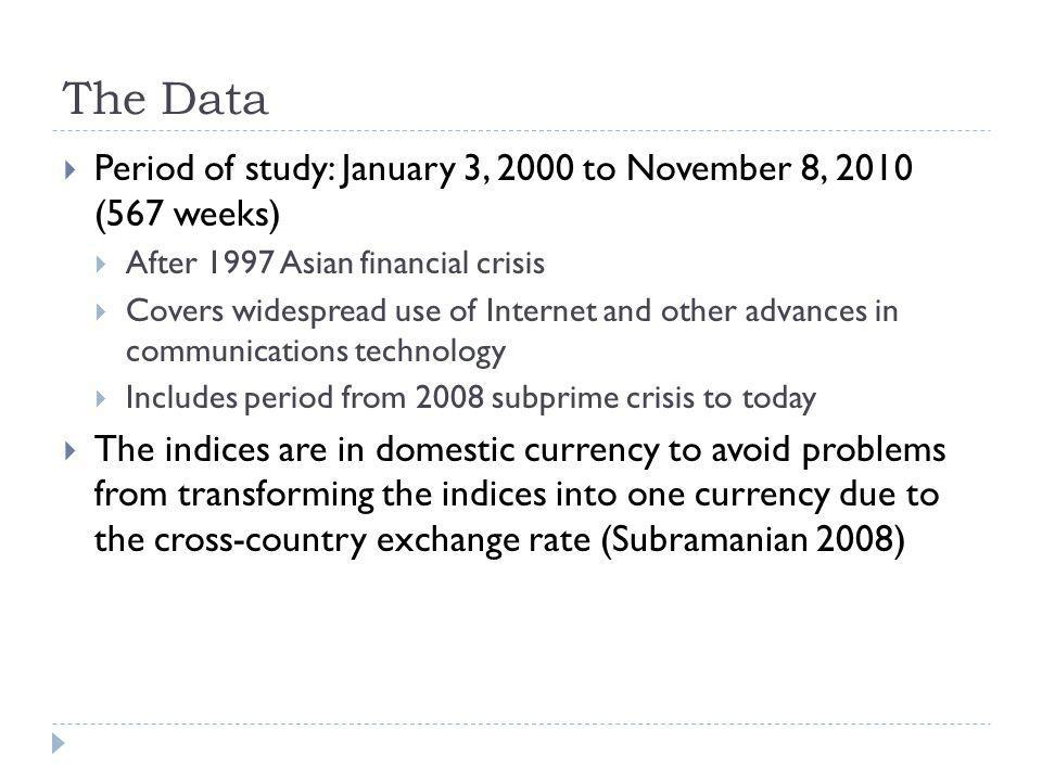 The Data Period of study: January 3, 2000 to November 8, 2010 (567 weeks) After 1997 Asian financial crisis Covers widespread use of Internet and other advances in communications technology Includes period from 2008 subprime crisis to today The indices are in domestic currency to avoid problems from transforming the indices into one currency due to the cross-country exchange rate (Subramanian 2008)