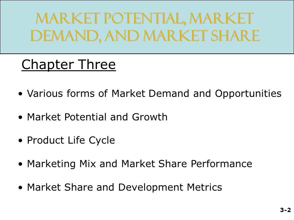 3-13 Market Development vs. Market Share (31, 72)