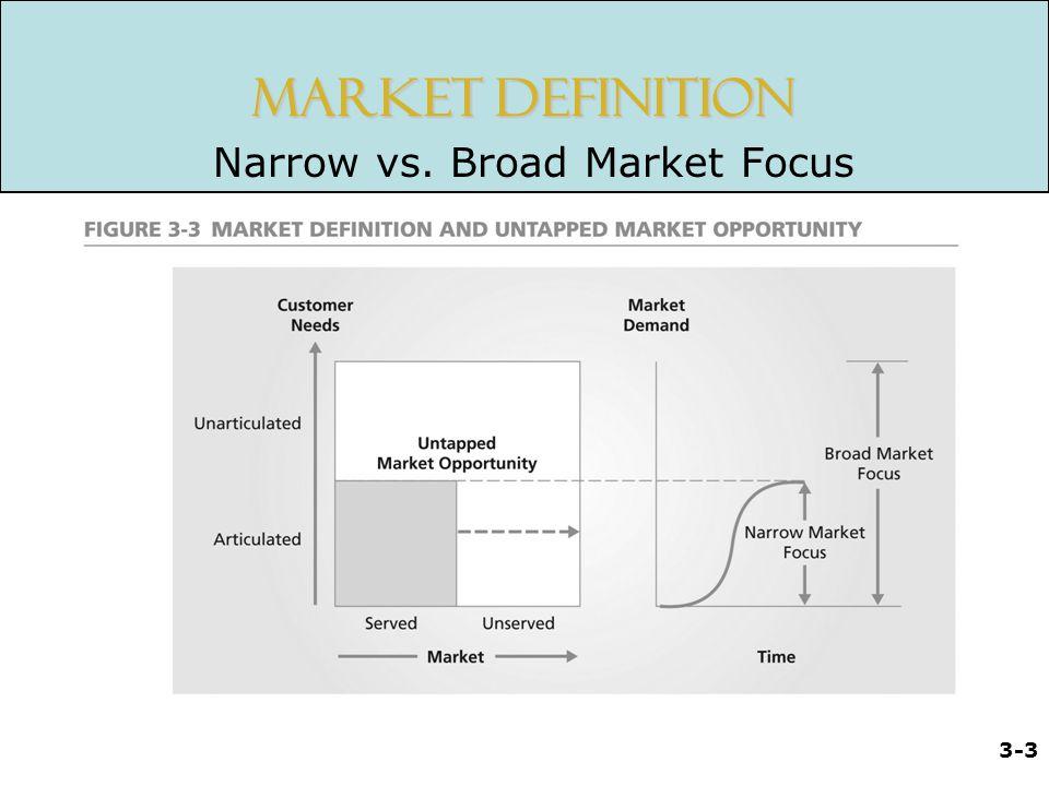 3-4 Market Opportunities Vertical vs. Lateral Market Demand