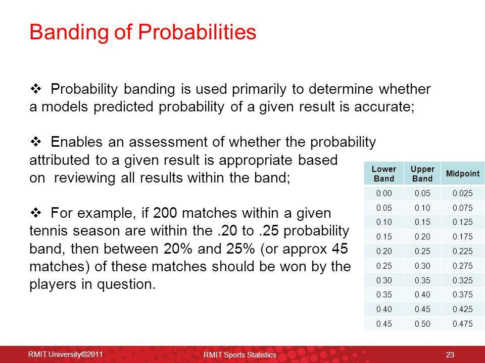 Banding of Probabilities 23 RMIT University©2011 RMIT Sports Statistics Lower Band Upper Band Midpoint 0.000.050.025 0.050.100.075 0.100.150.125 0.150