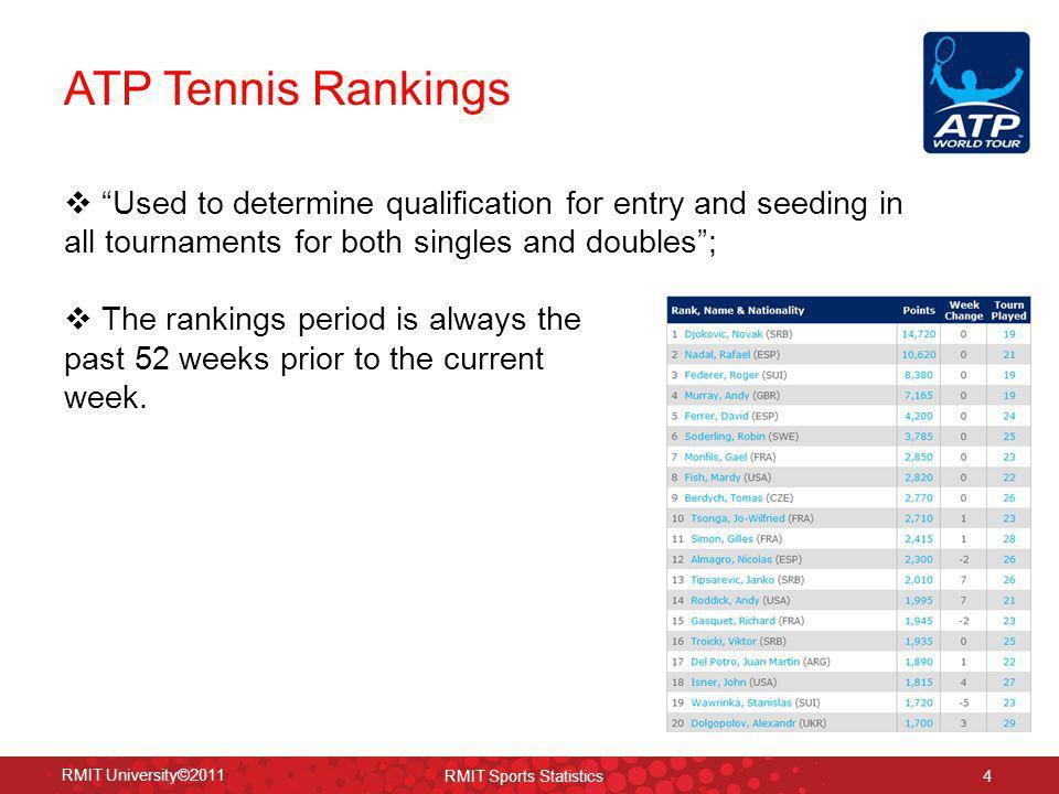 Converting Market Odds into a Probability RMIT University©2011 RMIT Sports Statistics 45 Novak DjokovicRafael Nadal Match Odds$1.63$2.25 Conversion1/1.631/2.25 Probability of Winning.61.44 2011 US Open Final