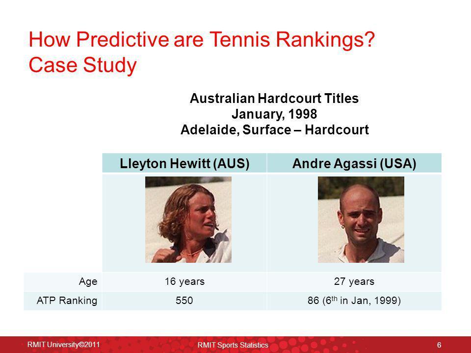 How Predictive are Tennis Rankings? Case Study RMIT University©2011 RMIT Sports Statistics 6 Australian Hardcourt Titles January, 1998 Adelaide, Surfa