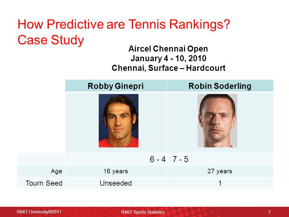 Challenges Associated with Predicting Outcomes in ATP Tennis RMIT University©2011 RMIT Sports Statistics 8 Individual sport and therefore natural variation due to individual differences prior to and during a match; Constant variations in the quality of different players: Players climbing the rankings; Players dropping in the rankings; Players ranking remaining stagnant.