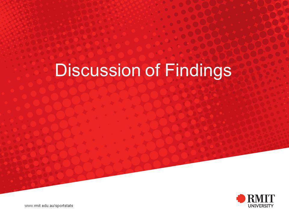 www.rmit.edu.au/sportstats Discussion of Findings