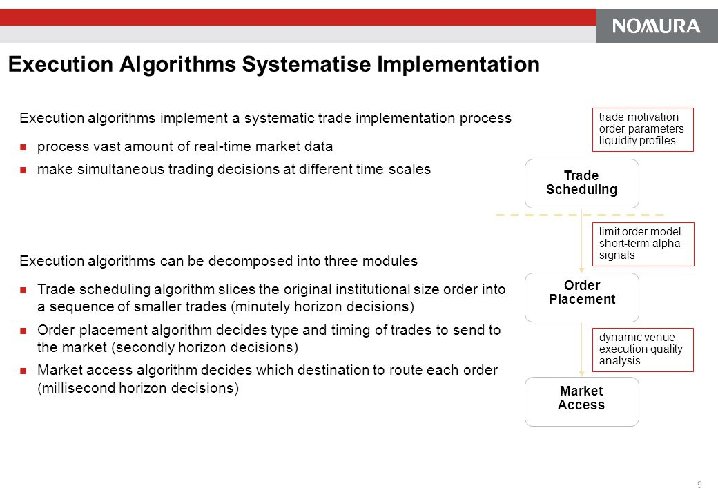 Execution Algorithms Systematise Implementation Execution algorithms implement a systematic trade implementation process process vast amount of real-t