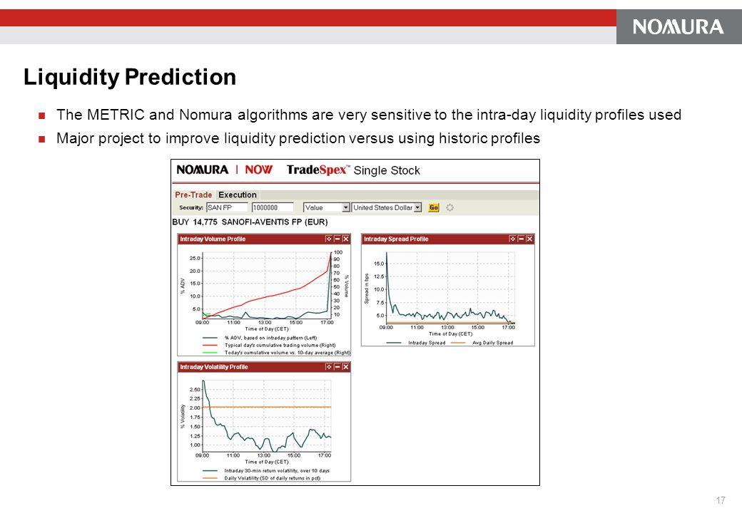 Liquidity Prediction The METRIC and Nomura algorithms are very sensitive to the intra-day liquidity profiles used Major project to improve liquidity p