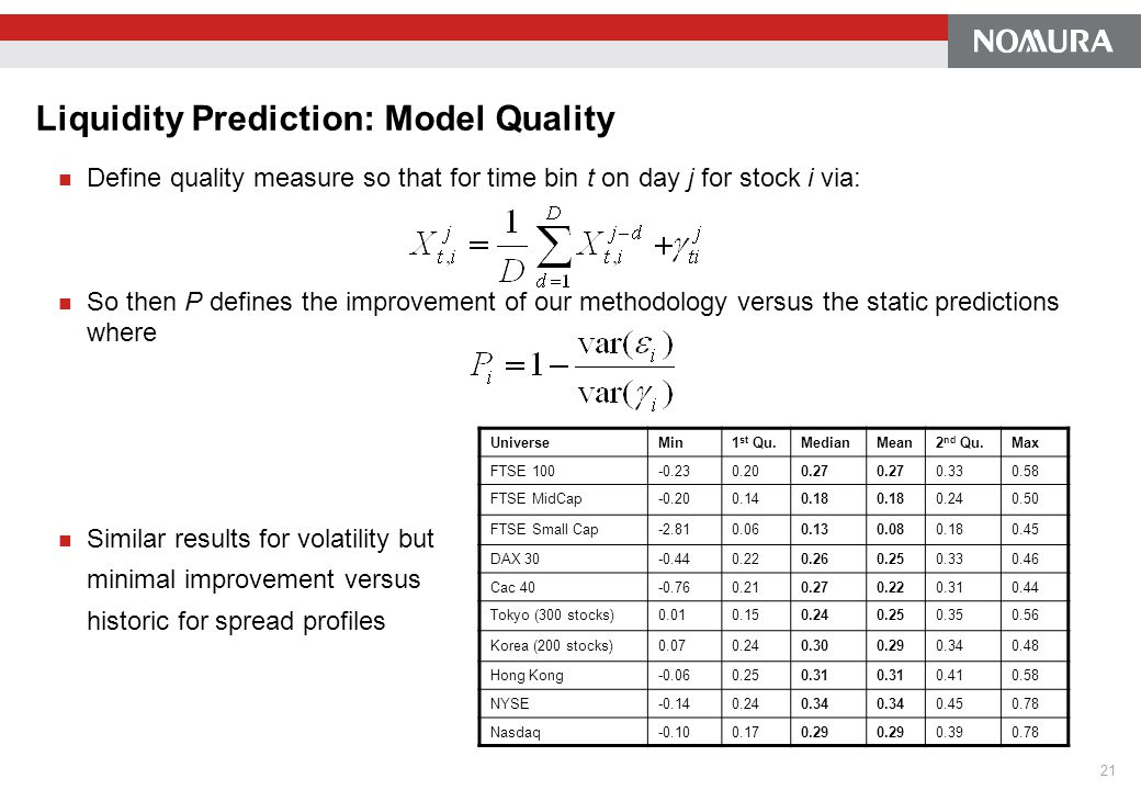 Liquidity Prediction: Model Quality Define quality measure so that for time bin t on day j for stock i via: So then P defines the improvement of our m