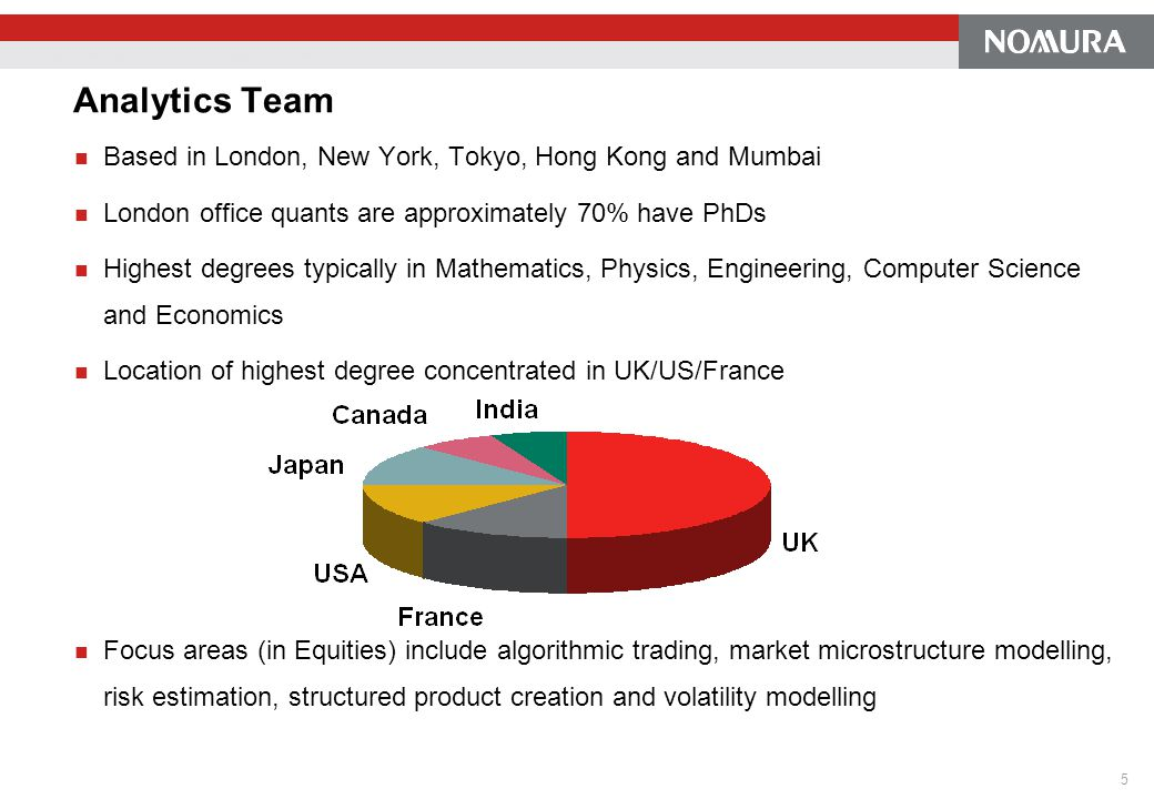 Analytics Team Based in London, New York, Tokyo, Hong Kong and Mumbai London office quants are approximately 70% have PhDs Highest degrees typically i