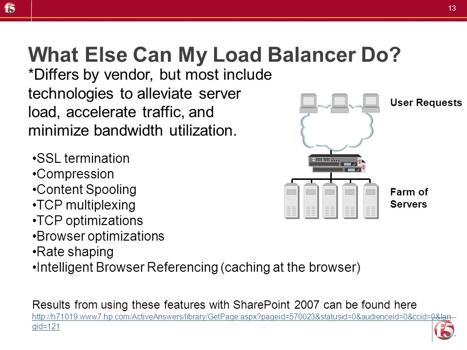 13 What Else Can My Load Balancer Do? User Requests Farm of Servers *Differs by vendor, but most include technologies to alleviate server load, accele