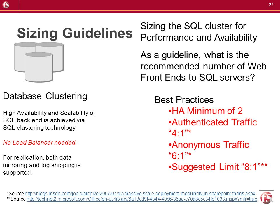 27 Sizing Guidelines Database Clustering High Availability and Scalability of SQL back end is achieved via SQL clustering technology. No Load Balancer