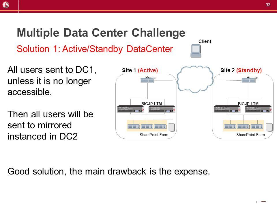 33 Multiple Data Center Challenge Router BIG-IP LTM SharePoint Farm Site 1 (Active) Client Router BIG-IP LTM SharePoint Farm SQL DB Site 2 (Standby) S