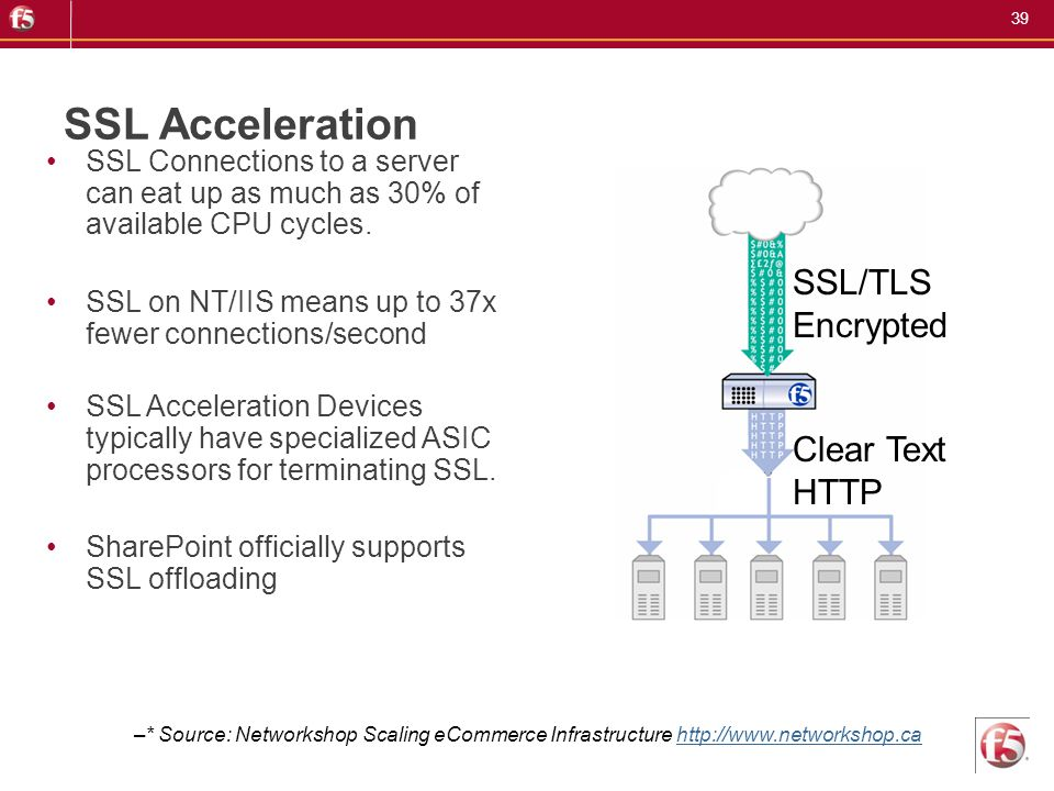 39 SSL Acceleration SSL Connections to a server can eat up as much as 30% of available CPU cycles. SSL on NT/IIS means up to 37x fewer connections/sec