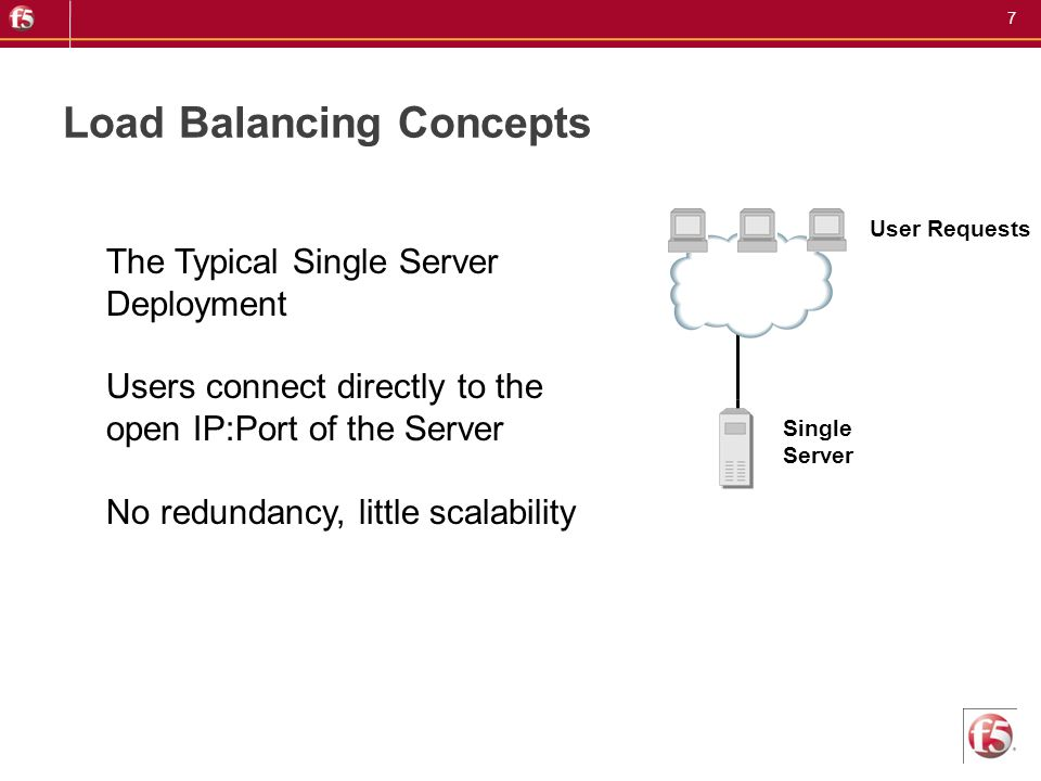7 Load Balancing Concepts User Requests Single Server The Typical Single Server Deployment Users connect directly to the open IP:Port of the Server No