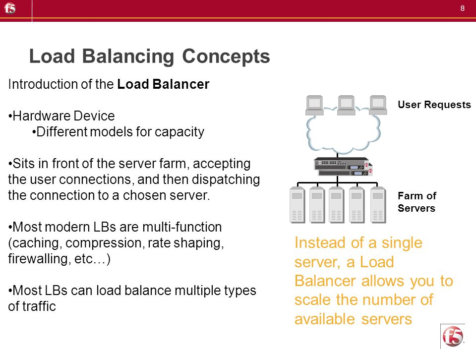 9 Load Balancing Concepts User Requests Farm of Servers How it works: A properly configured Load Balancer is constantly monitoring the health and availability of the servers in the farm.