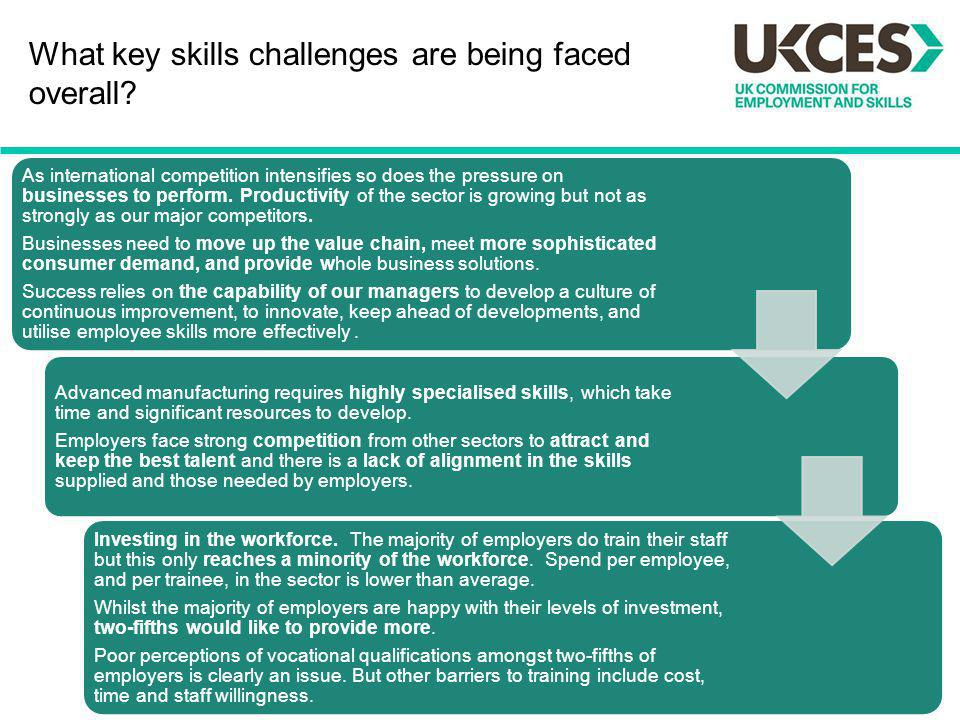 What key skills challenges are being faced overall? 4 As international competition intensifies so does the pressure on businesses to perform. Producti