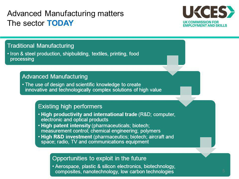Advanced Manufacturing matters The sector TODAY 6 The sector is a significant investor in R&D, innovation and technology o 70% of firms engaged in innovation o 75% of the UK spend on R&D was in manufacturing Government has emphasised the sectors growth potential and is working to maximise it.