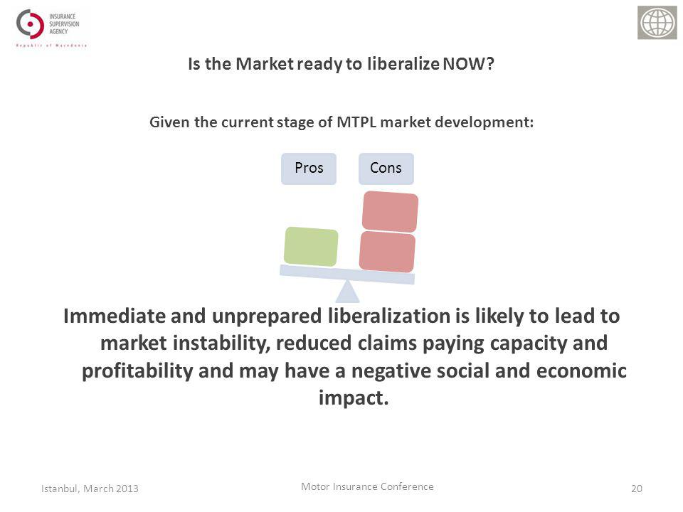 Given the current stage of MTPL market development: Immediate and unprepared liberalization is likely to lead to market instability, reduced claims paying capacity and profitability and may have a negative social and economic impact.